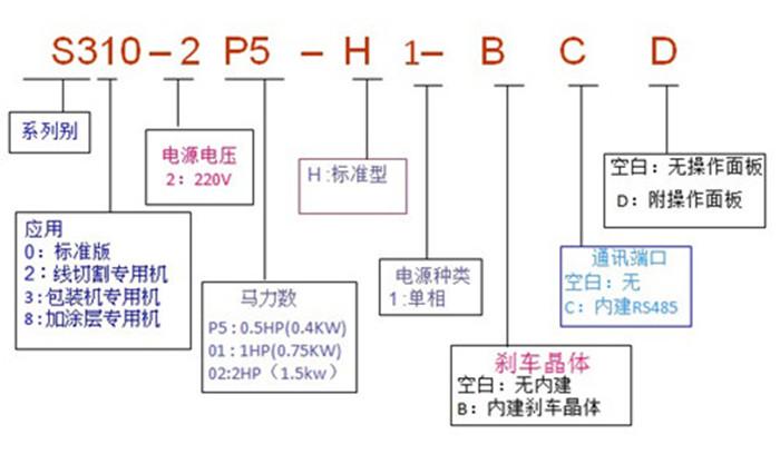 青岛东元电机